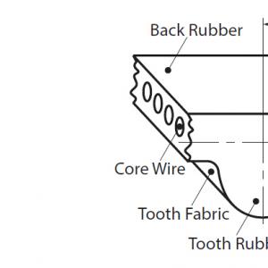 900-2GT-6 Bandwidth:6mm Pitch:2mm Length:900